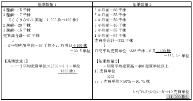kukuri_naoshi.jpg