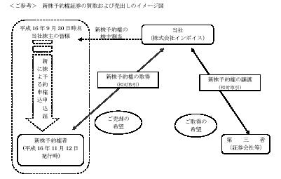 invoice_so_kaitori.jpg