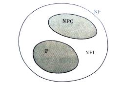 P_NP.jpg