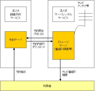 rokuga_x2.jpg