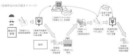 invoice_baikyaku(s).JPG