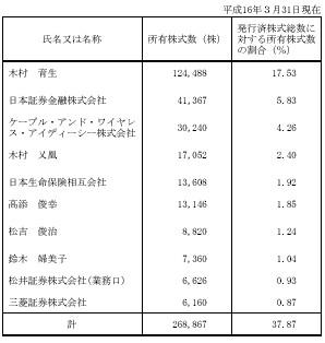 invoice_kabunushi.jpg
