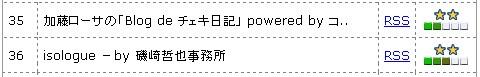 feedmeter20041214.jpg