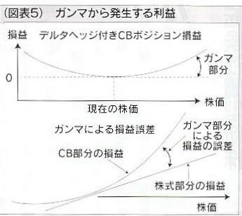 Nomura_delta.JPG