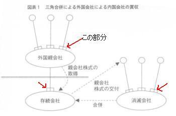 sankaku_gappei1.JPG