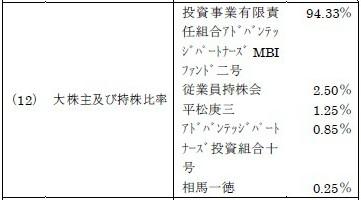 yayoi_ookabunushi.jpg