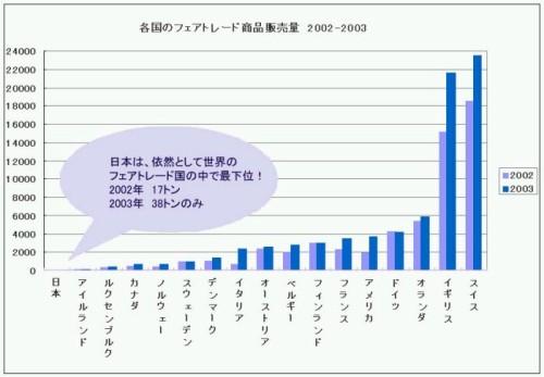 fairtrade_graph.jpg