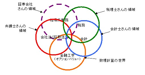 so_mandara.jpg