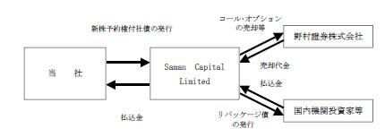 hitachi_HPO.jpg