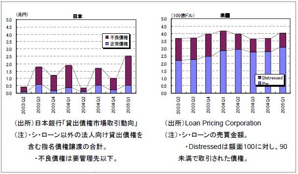loan_2nd.jpg