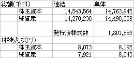 dream_6_matsu_equity.jpg