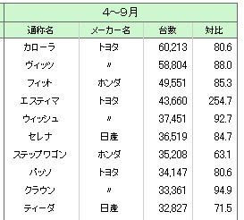 hanbai_ranking.jpg