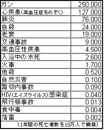 risk_hyo.JPG