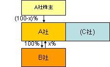 gappei2.JPG
