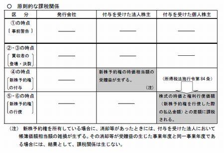 jizen_keikoku_kazei.jpg