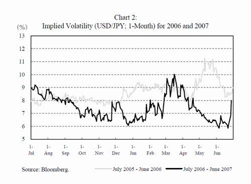 USD_JPY_implied_volatility.jpg