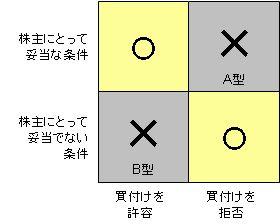shareholders_rights_matrix.jpg