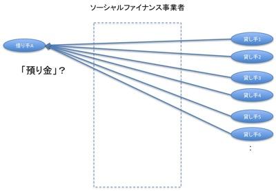 soc3.jpg